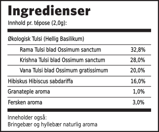Tin Can Tulsi bringebær fersken ingredienser